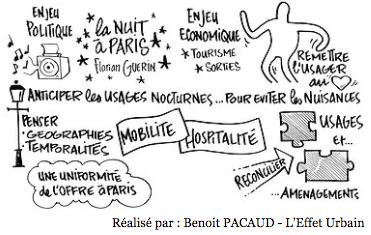La nuit a Paris | Benoit Pacaud